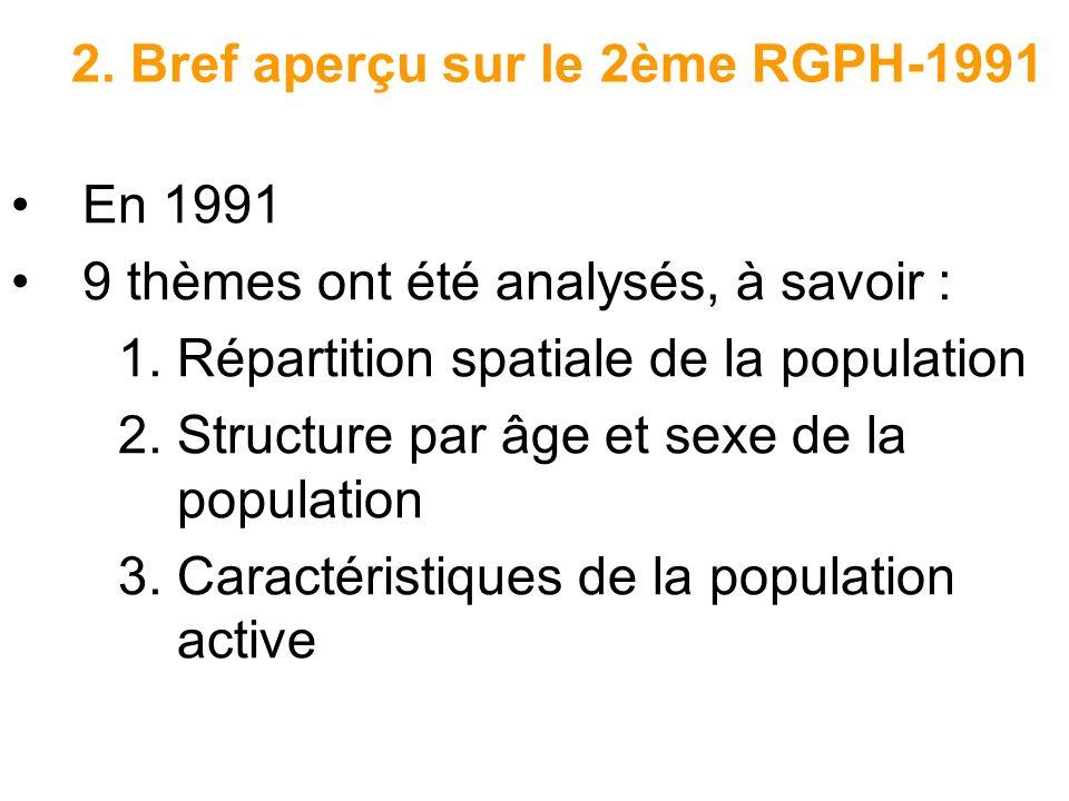 2. Bref aperçu sur le 2ème RGPH-1991 En 1991 9 thèmes ont été analysés, à savoir : 1. Répartition spatiale de la population 2. Structure par âge et se
