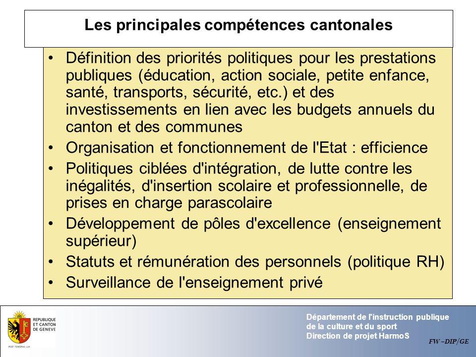 Département de l'instruction publique de la culture et du sport Direction de projet HarmoS Les principales compétences cantonales Définition des prior