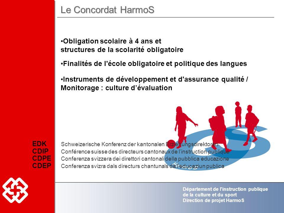Département de l'instruction publique de la culture et du sport Direction de projet HarmoS Le Concordat HarmoS Obligation scolaire à 4 ans et structur