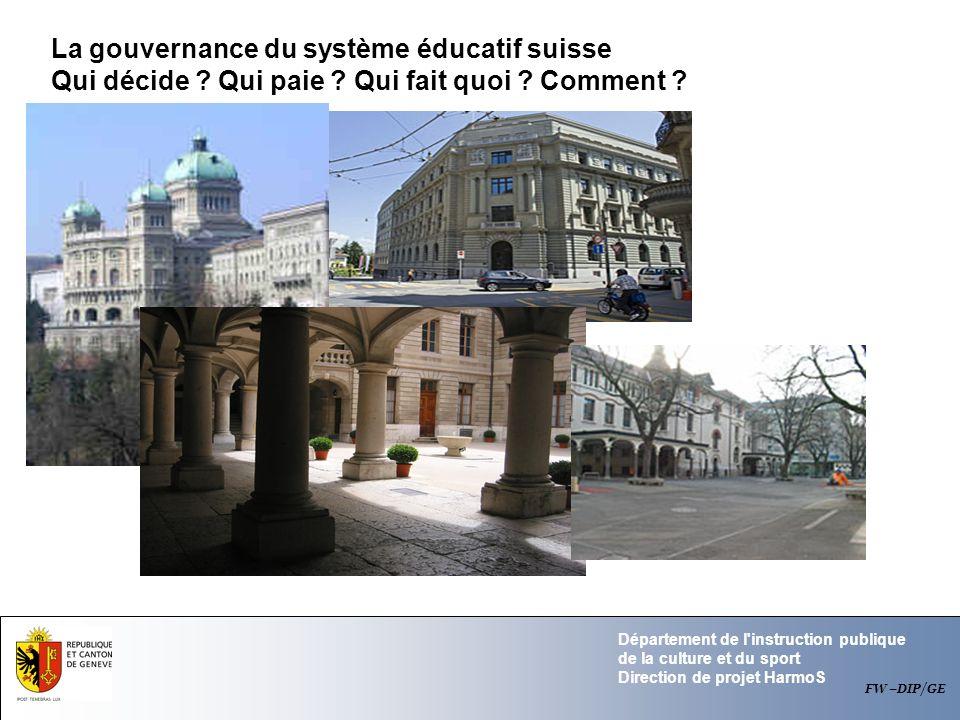 Département de l'instruction publique de la culture et du sport Direction de projet HarmoS La gouvernance du système éducatif suisse Qui décide ? Qui