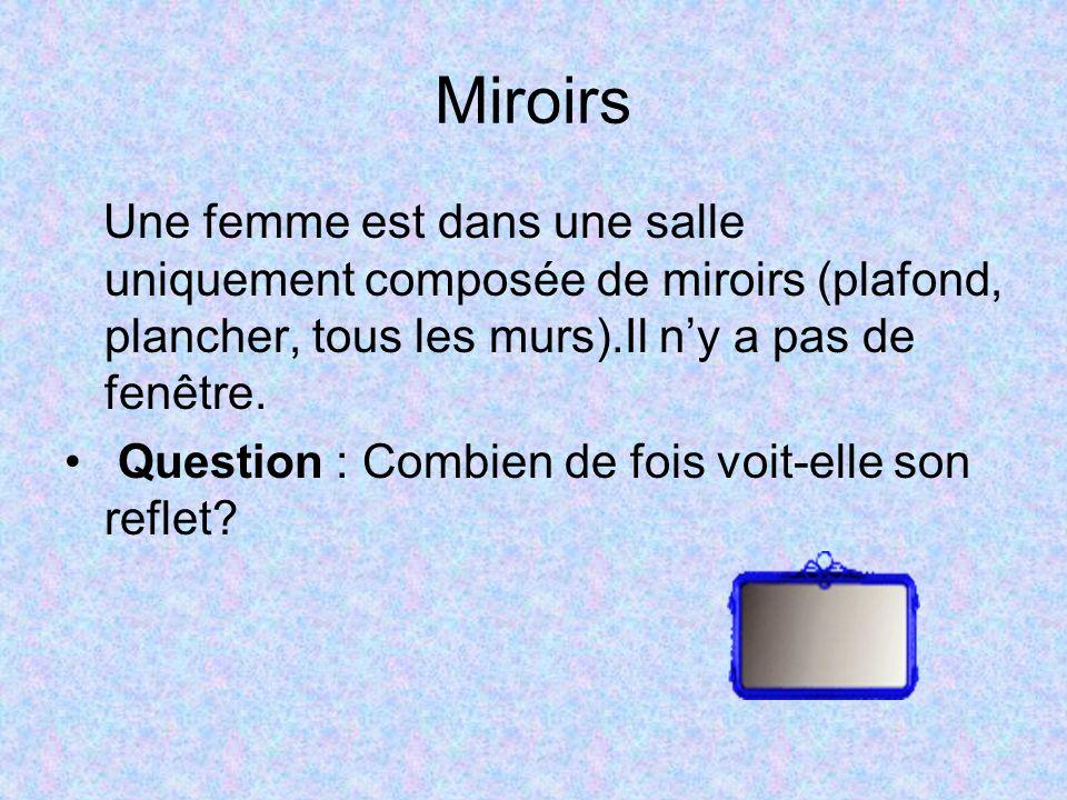 Miroirs Une femme est dans une salle uniquement composée de miroirs (plafond, plancher, tous les murs).Il ny a pas de fenêtre. Question : Combien de f
