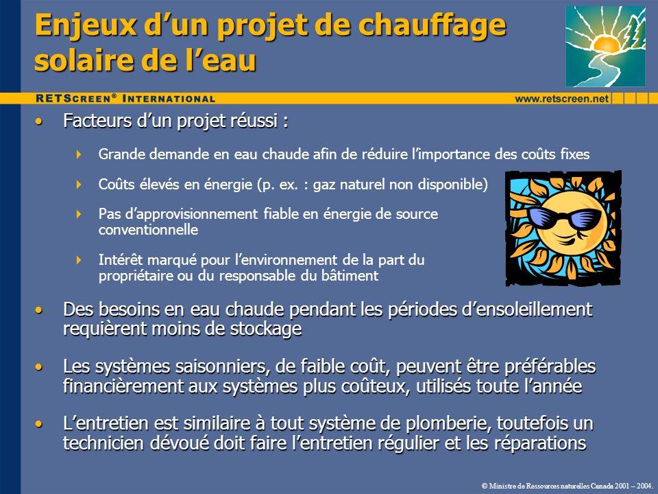 © Ministre de Ressources naturelles Canada 2001 – 2004. Enjeux dun projet de chauffage solaire de leau Facteurs dun projet réussi :Facteurs dun projet