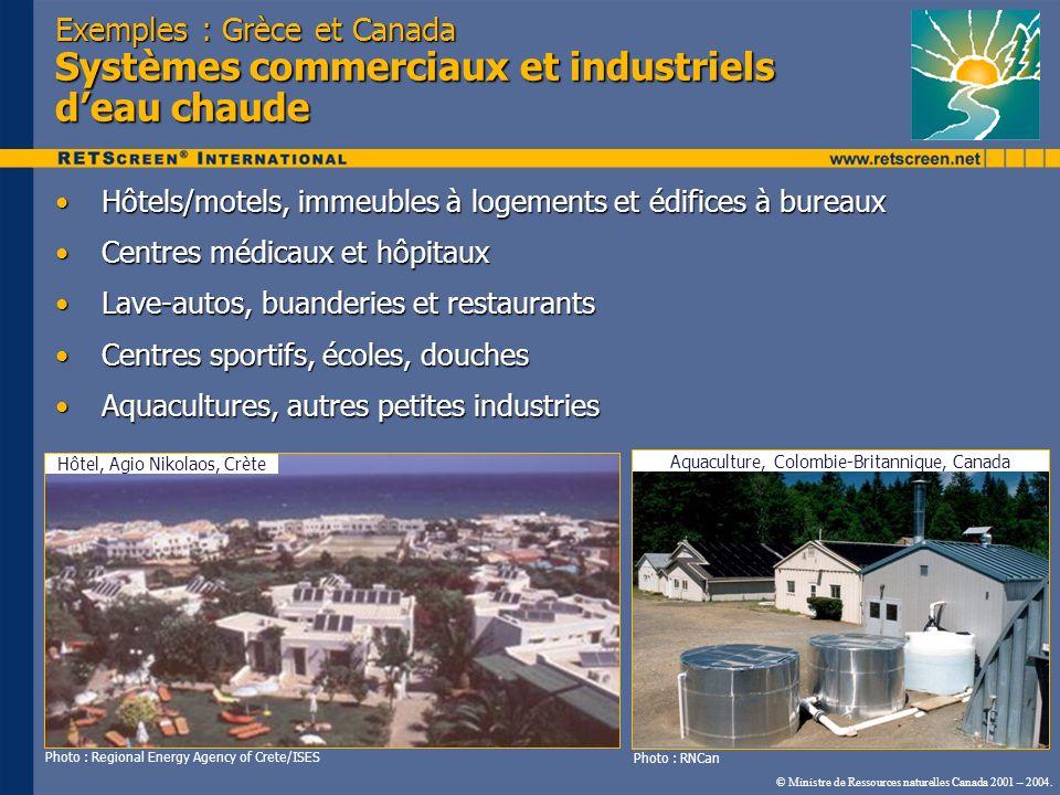 © Ministre de Ressources naturelles Canada 2001 – 2004. Exemples : Grèce et Canada Systèmes commerciaux et industriels deau chaude Hôtels/motels, imme