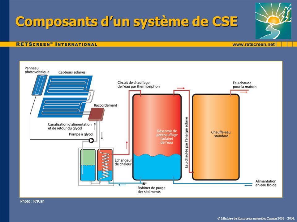 © Ministre de Ressources naturelles Canada 2001 – 2004. Composants dun système de CSE Photo : RNCan