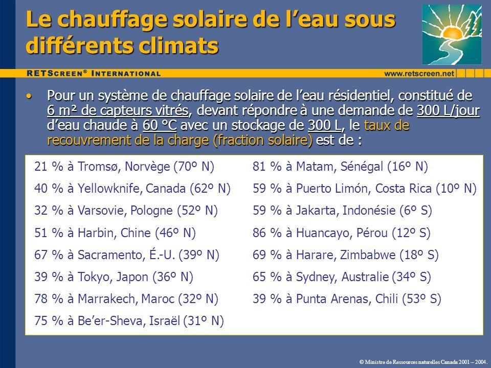 © Ministre de Ressources naturelles Canada 2001 – 2004. Le chauffage solaire de leau sous différents climats Pour un système de chauffage solaire de l