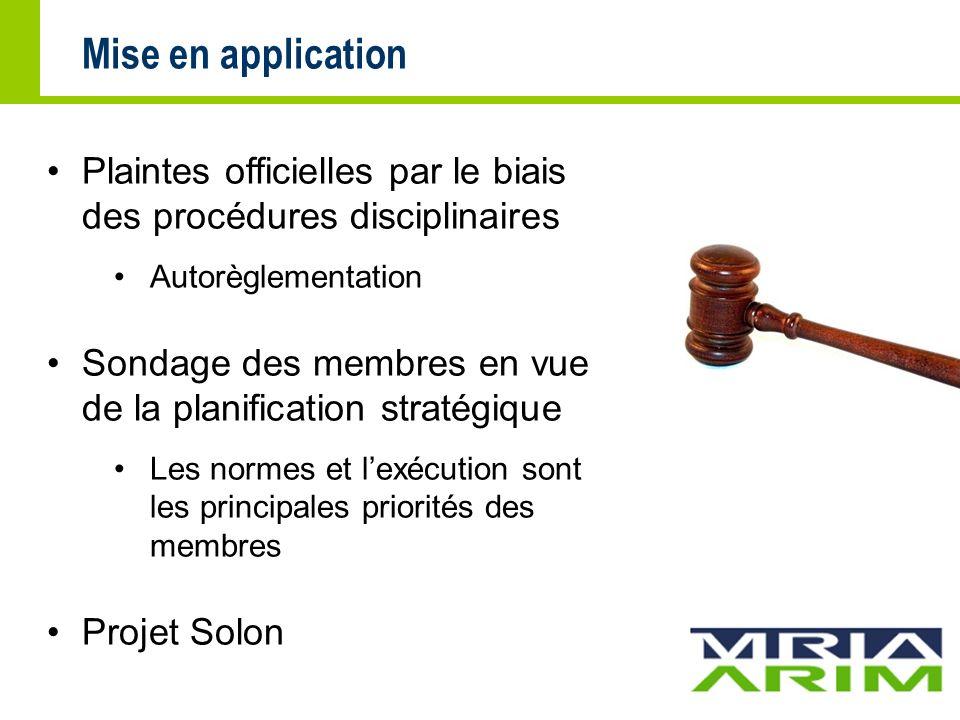 Mise en application Plaintes officielles par le biais des procédures disciplinaires Autorèglementation Sondage des membres en vue de la planification stratégique Les normes et lexécution sont les principales priorités des membres Projet Solon