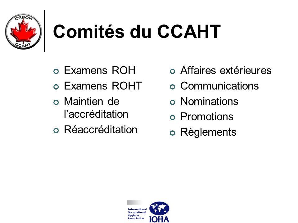 Comités du CCAHT Examens ROH Examens ROHT Maintien de laccréditation Réaccréditation Affaires extérieures Communications Nominations Promotions Règlem
