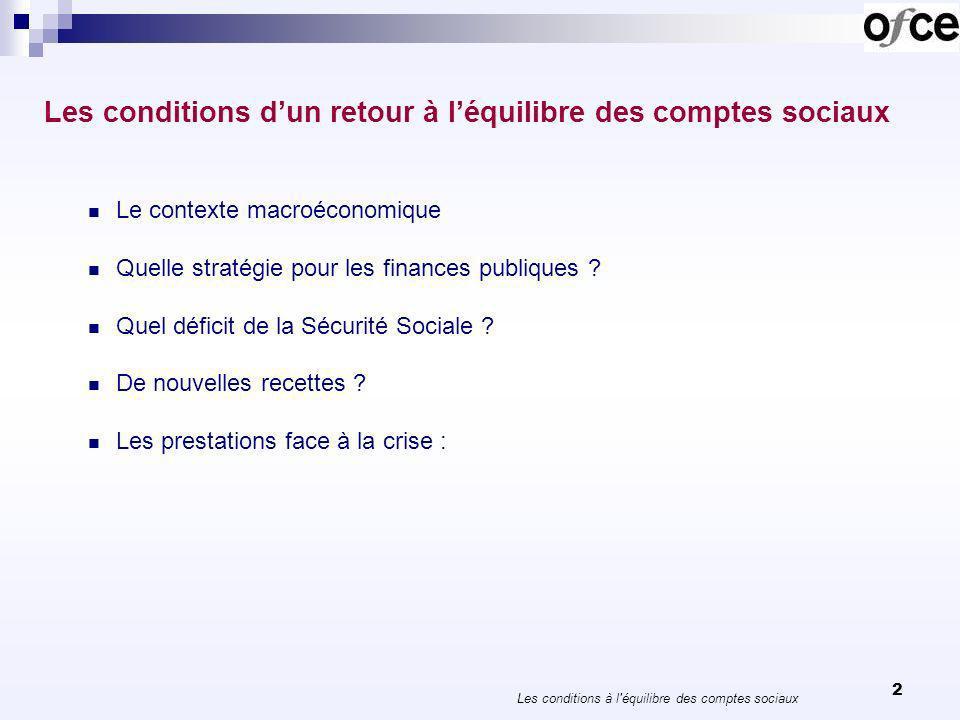 2 Les conditions dun retour à léquilibre des comptes sociaux Le contexte macroéconomique Quelle stratégie pour les finances publiques ? Quel déficit d