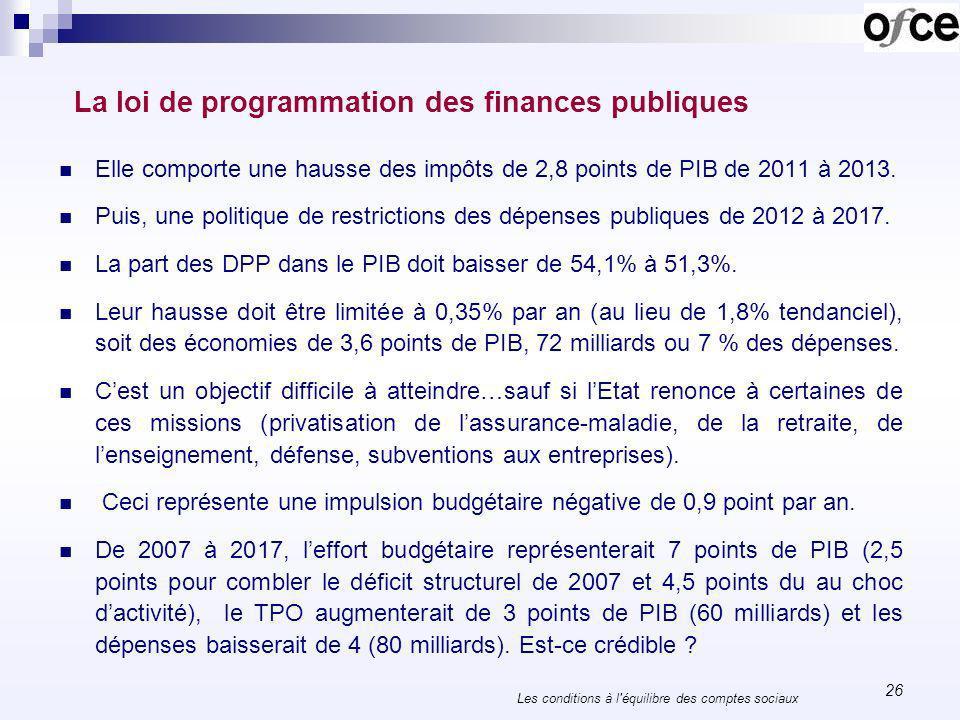 Elle comporte une hausse des impôts de 2,8 points de PIB de 2011 à 2013. Puis, une politique de restrictions des dépenses publiques de 2012 à 2017. La