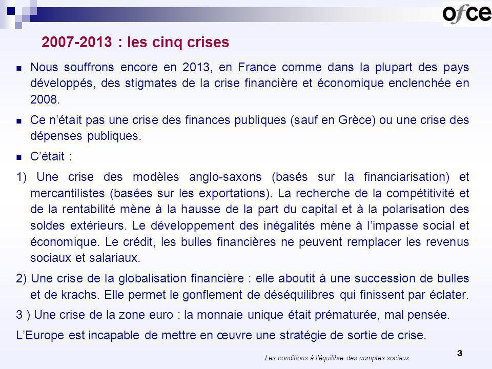 3 2007-2013 : les cinq crises Nous souffrons encore en 2013, en France comme dans la plupart des pays développés, des stigmates de la crise financière et économique enclenchée en 2008.