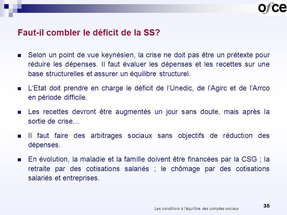 35 Faut-il combler le déficit de la SS? Selon un point de vue keynésien, la crise ne doit pas être un prétexte pour réduire les dépenses. Il faut éval