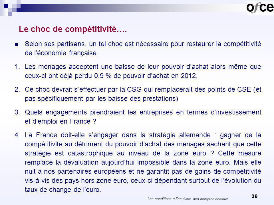 38 Le choc de compétitivité…. Selon ses partisans, un tel choc est nécessaire pour restaurer la compétitivité de léconomie française. 1.Les ménages ac