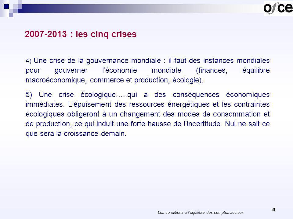 4 2007-2013 : les cinq crises 4) Une crise de la gouvernance mondiale : il faut des instances mondiales pour gouverner léconomie mondiale (finances, équilibre macroéconomique, commerce et production, écologie).