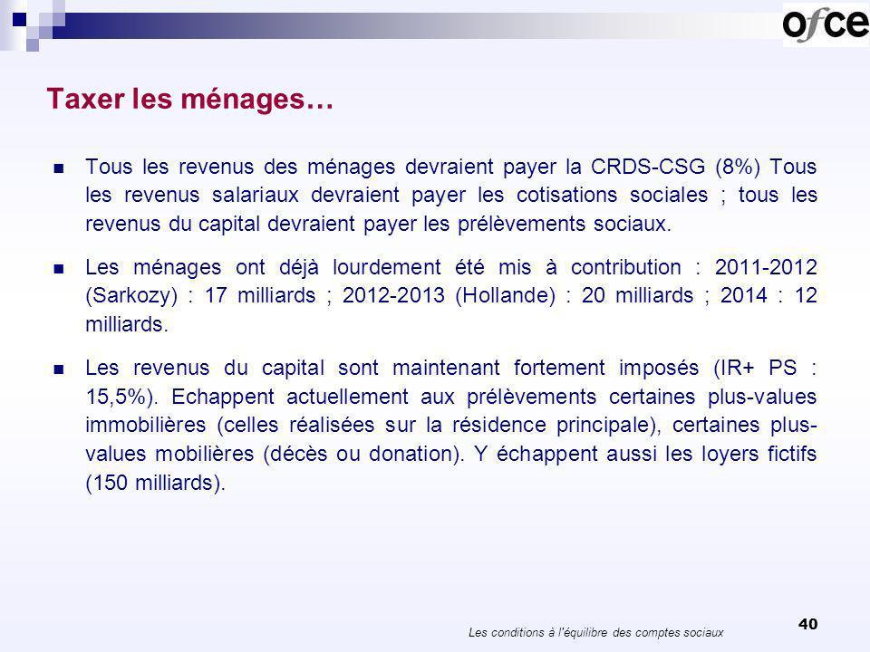 40 Taxer les ménages… Tous les revenus des ménages devraient payer la CRDS-CSG (8%) Tous les revenus salariaux devraient payer les cotisations sociales ; tous les revenus du capital devraient payer les prélèvements sociaux.