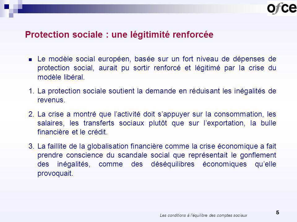 5 Protection sociale : une légitimité renforcée Le modèle social européen, basée sur un fort niveau de dépenses de protection social, aurait pu sortir renforcé et légitimé par la crise du modèle libéral.