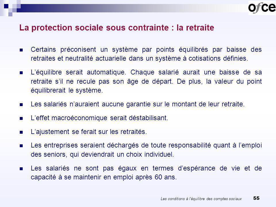 55 La protection sociale sous contrainte : la retraite Certains préconisent un système par points équilibrés par baisse des retraites et neutralité actuarielle dans un système à cotisations définies.