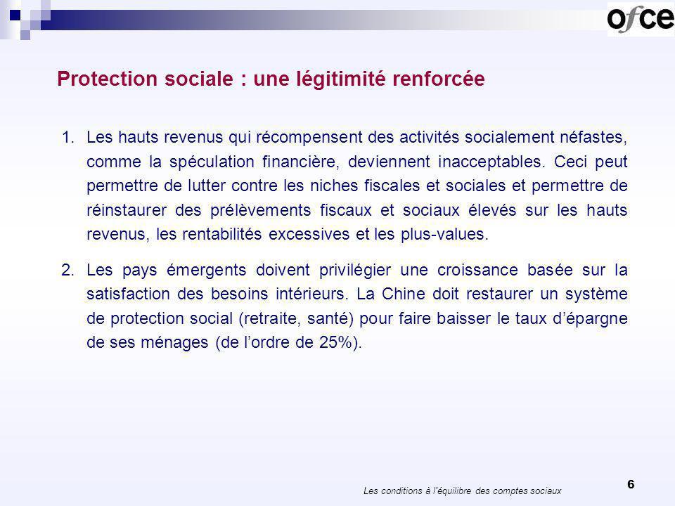 6 Protection sociale : une légitimité renforcée 1.Les hauts revenus qui récompensent des activités socialement néfastes, comme la spéculation financiè