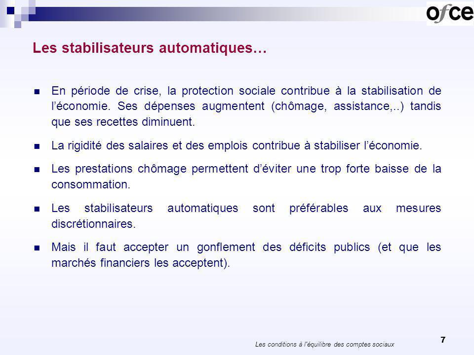 7 Les stabilisateurs automatiques… En période de crise, la protection sociale contribue à la stabilisation de léconomie. Ses dépenses augmentent (chôm