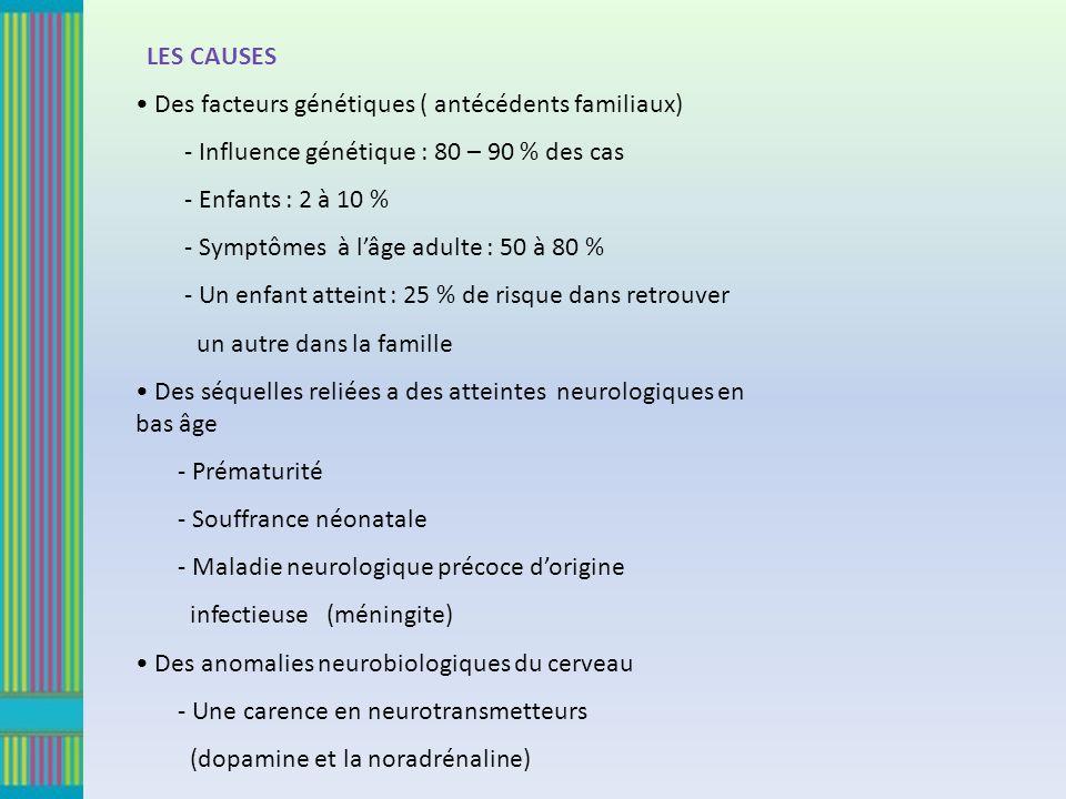 LES CAUSES Des facteurs génétiques ( antécédents familiaux) - Influence génétique : 80 – 90 % des cas - Enfants : 2 à 10 % - Symptômes à lâge adulte : 50 à 80 % - Un enfant atteint : 25 % de risque dans retrouver un autre dans la famille Des séquelles reliées a des atteintes neurologiques en bas âge - Prématurité - Souffrance néonatale - Maladie neurologique précoce dorigine infectieuse (méningite) Des anomalies neurobiologiques du cerveau - Une carence en neurotransmetteurs (dopamine et la noradrénaline)