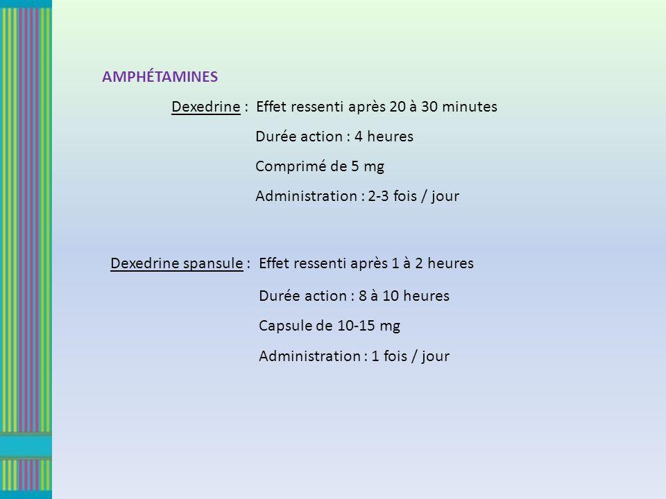 AMPHÉTAMINES Dexedrine : Effet ressenti après 20 à 30 minutes Durée action : 4 heures Comprimé de 5 mg Administration : 2-3 fois / jour Dexedrine spansule : Effet ressenti après 1 à 2 heures Durée action : 8 à 10 heures Capsule de 10-15 mg Administration : 1 fois / jour
