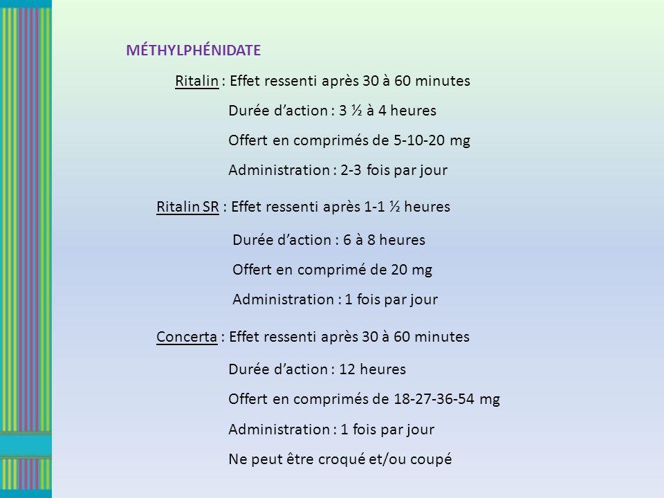 MÉTHYLPHÉNIDATE Ritalin : Effet ressenti après 30 à 60 minutes Durée daction : 3 ½ à 4 heures Offert en comprimés de 5-10-20 mg Administration : 2-3 f