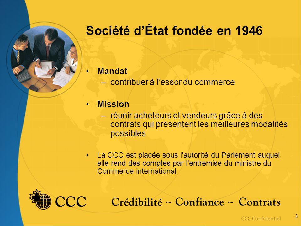 3 Société dÉtat fondée en 1946 Mandat –contribuer à lessor du commerce Mission –réunir acheteurs et vendeurs grâce à des contrats qui présentent les m