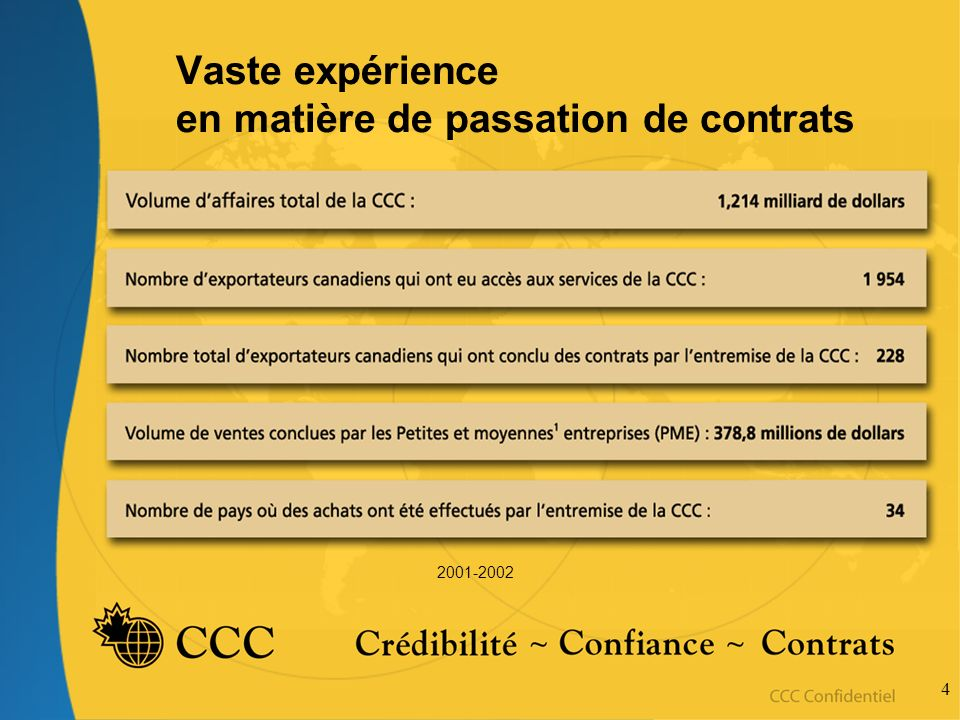 4 Vaste expérience en matière de passation de contrats 2001-2002