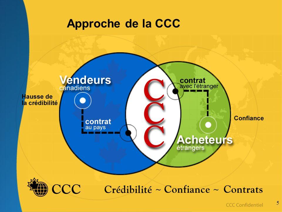 5 Approche de la CCC