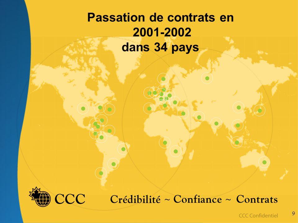 9 Passation de contrats en 2001-2002 dans 34 pays