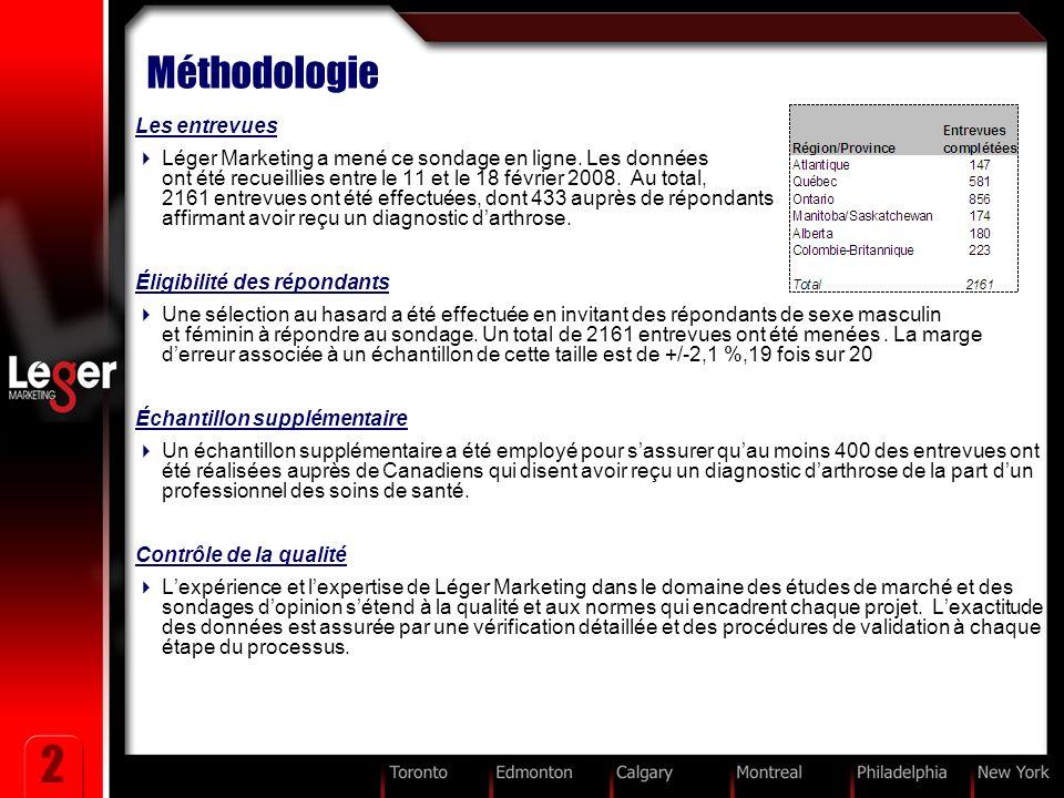 2 Méthodologie Les entrevues Léger Marketing a mené ce sondage en ligne.