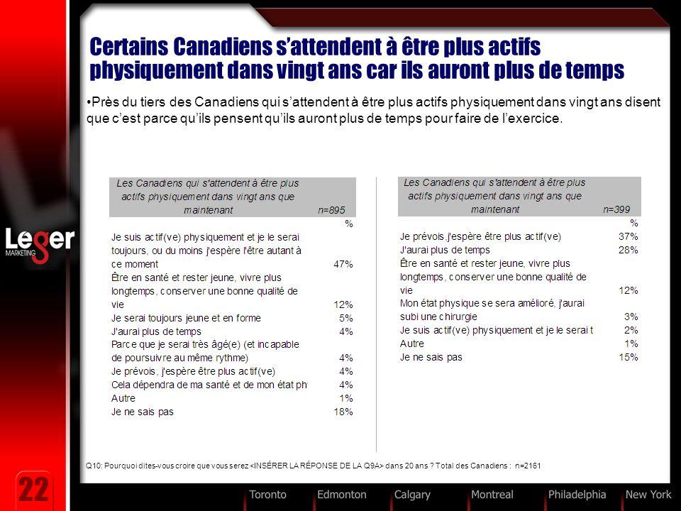 22 Certains Canadiens sattendent à être plus actifs physiquement dans vingt ans car ils auront plus de temps Q10: Pourquoi dites-vous croire que vous serez dans 20 ans .