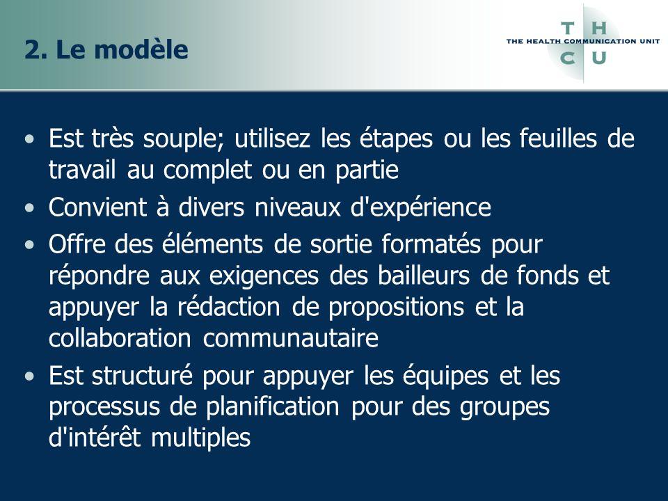 2. Le modèle Est très souple; utilisez les étapes ou les feuilles de travail au complet ou en partie Convient à divers niveaux d'expérience Offre des