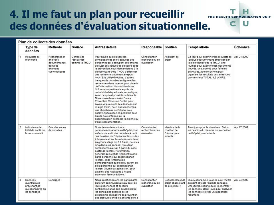 4. Il me faut un plan pour recueillir des données d évaluation situationnelle.