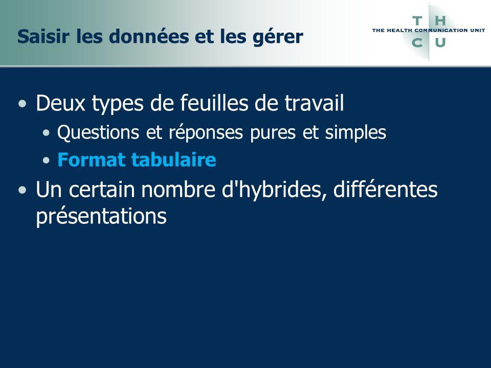 Saisir les données et les gérer Deux types de feuilles de travail Questions et réponses pures et simples Format tabulaire Un certain nombre d hybrides, différentes présentations
