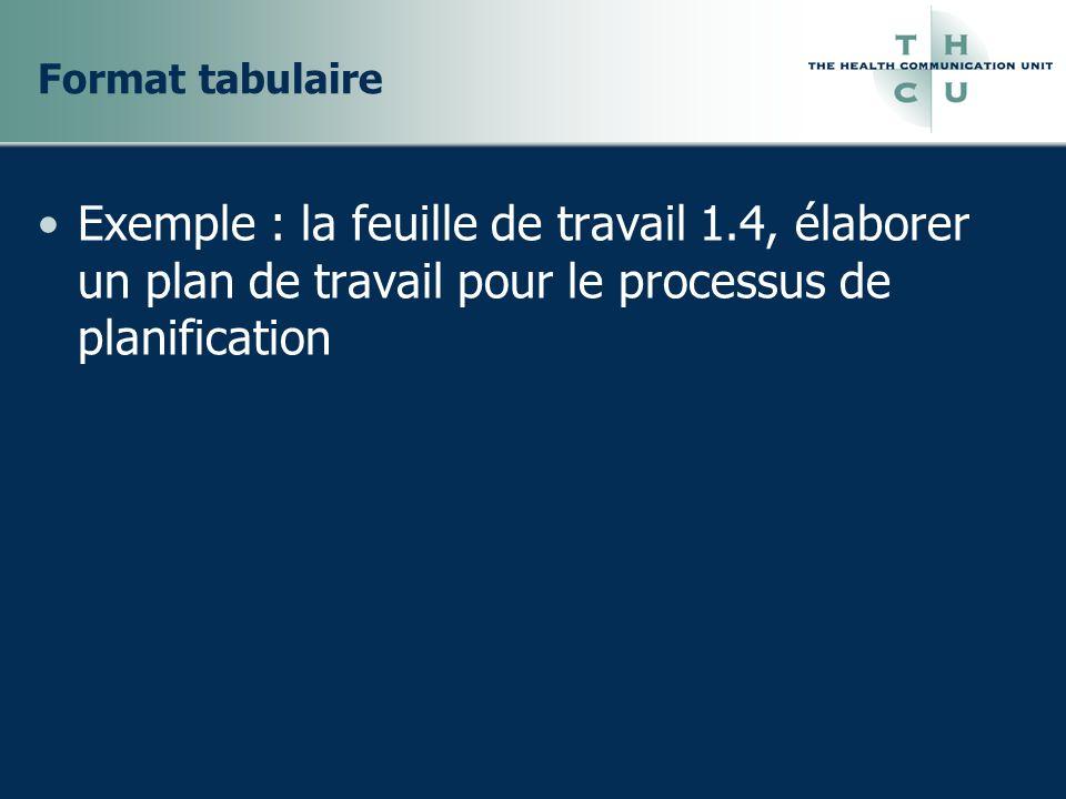Format tabulaire Exemple : la feuille de travail 1.4, élaborer un plan de travail pour le processus de planification