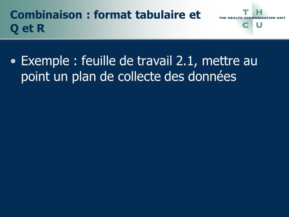 Combinaison : format tabulaire et Q et R Exemple : feuille de travail 2.1, mettre au point un plan de collecte des données
