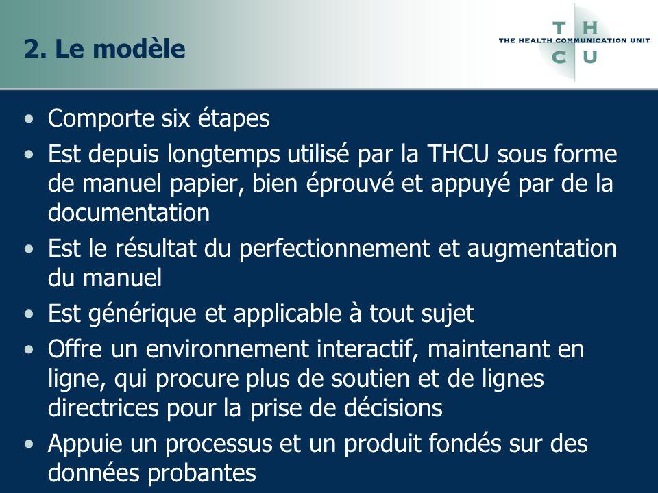 2. Le modèle Comporte six étapes Est depuis longtemps utilisé par la THCU sous forme de manuel papier, bien éprouvé et appuyé par de la documentation