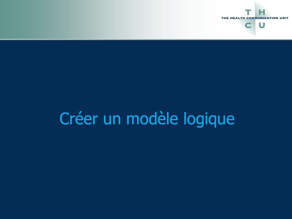 Créer un modèle logique