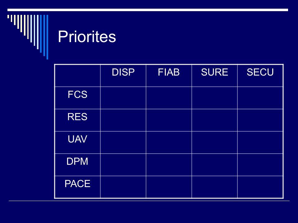 Priorites DISPFIABSURESECU FCS RES UAV DPM PACE