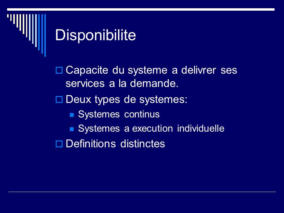 Disponibilite Capacite du systeme a delivrer ses services a la demande.