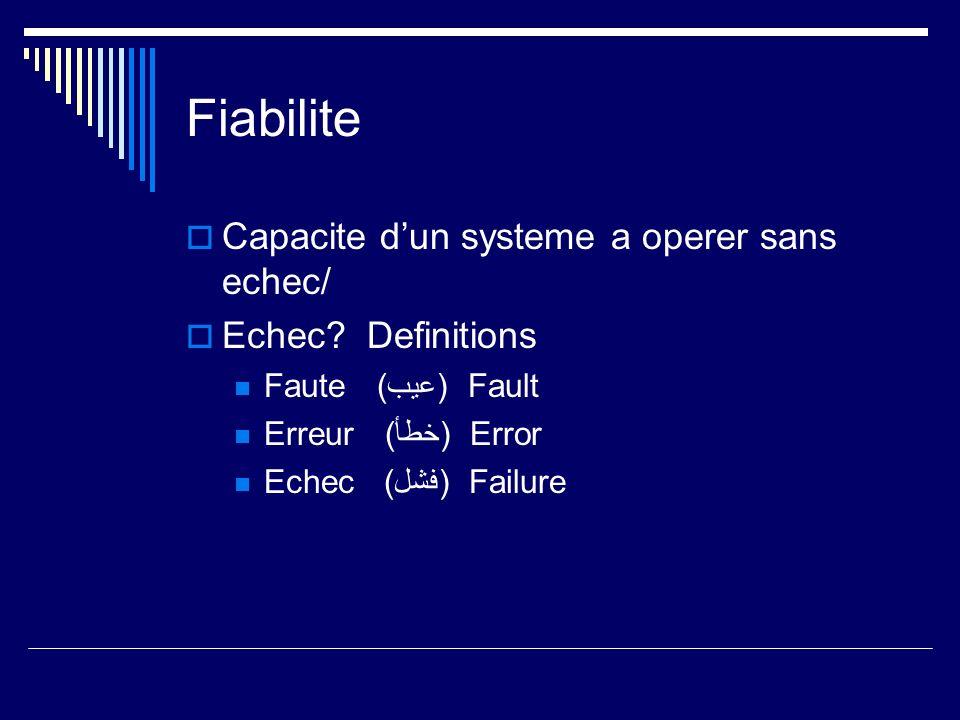 Fiabilite Capacite dun systeme a operer sans echec/ Echec.