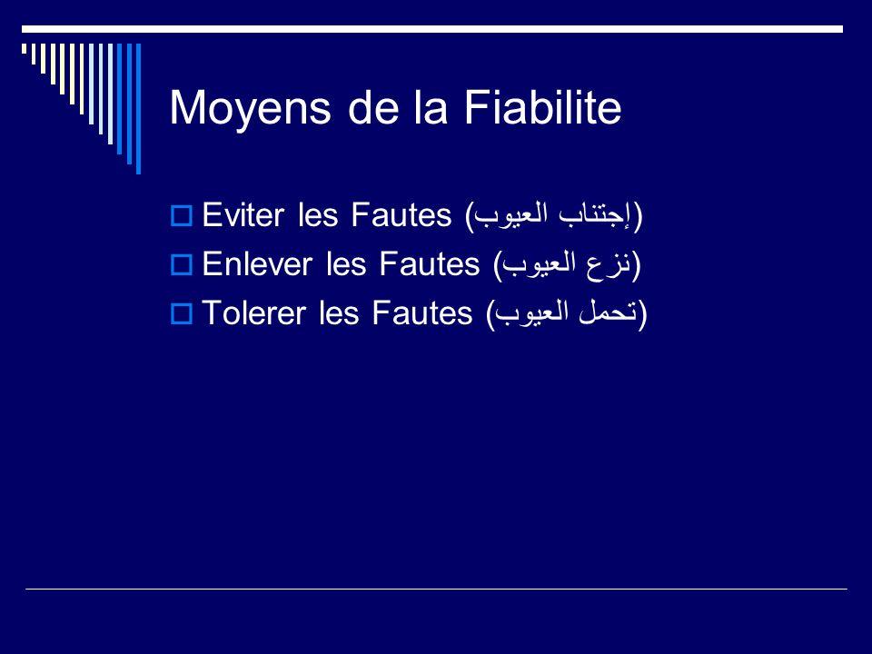 Moyens de la Fiabilite Eviter les Fautes (إجتناب العيوب) Enlever les Fautes (نزع العيوب) Tolerer les Fautes (تحمل العيوب)