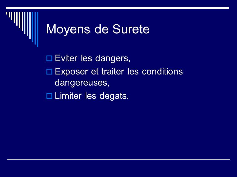 Moyens de Surete Eviter les dangers, Exposer et traiter les conditions dangereuses, Limiter les degats.