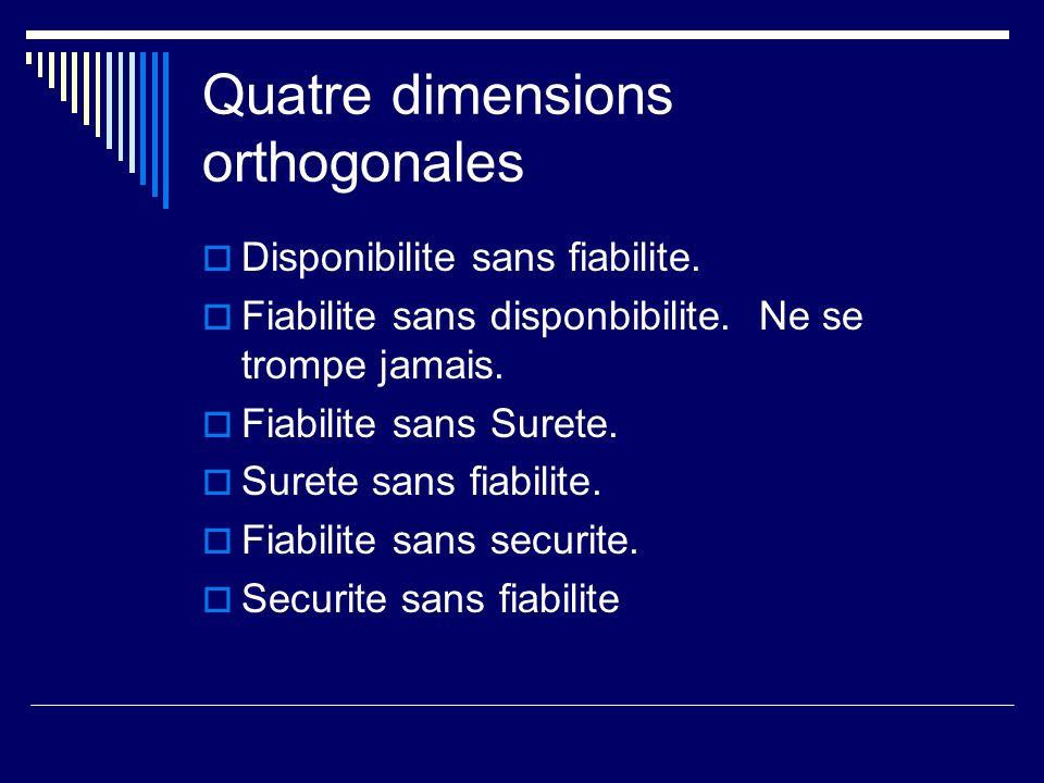 Quatre dimensions orthogonales Disponibilite sans fiabilite.