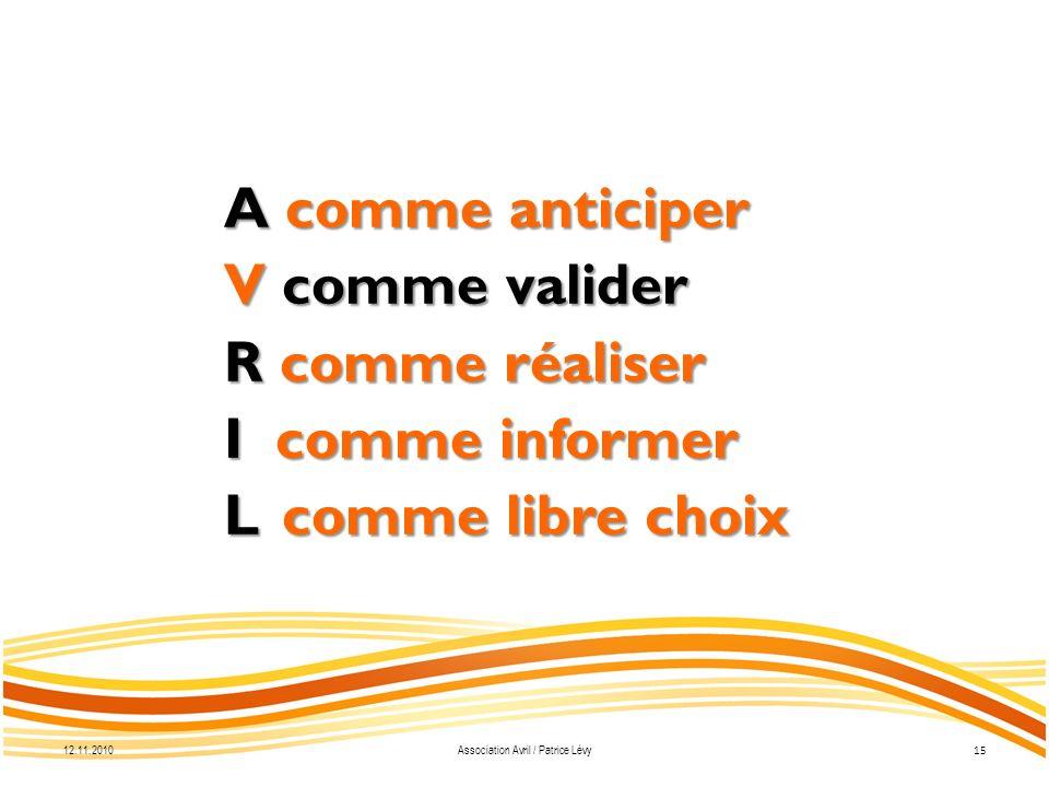 12.11.2010 15 Association Avril / Patrice Lévy A comme anticiper V comme valider R comme réaliser I comme informer L comme libre choix