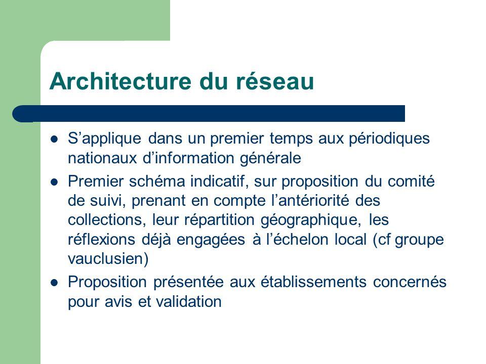 Architecture du réseau Sapplique dans un premier temps aux périodiques nationaux dinformation générale Premier schéma indicatif, sur proposition du co