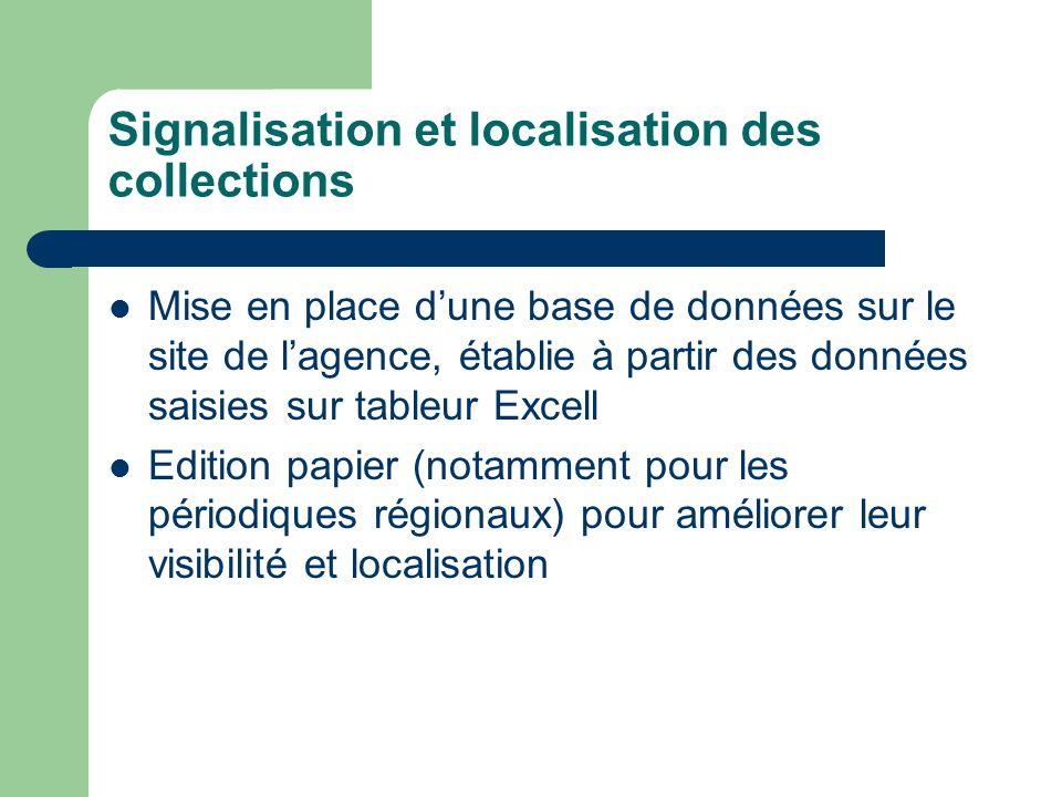 Signalisation et localisation des collections Mise en place dune base de données sur le site de lagence, établie à partir des données saisies sur tableur Excell Edition papier (notamment pour les périodiques régionaux) pour améliorer leur visibilité et localisation
