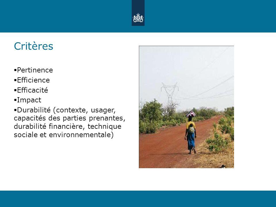 Critères Pertinence Efficience Efficacité Impact Durabilité (contexte, usager, capacités des parties prenantes, durabilité financière, technique sociale et environnementale)