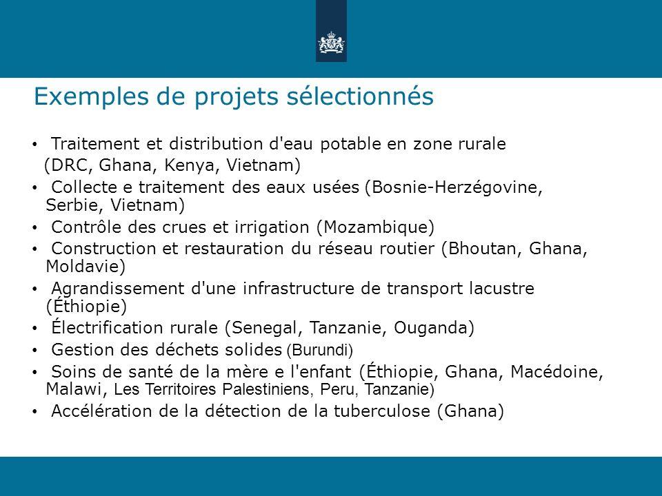 Exemples de projets sélectionnés Traitement et distribution d'eau potable en zone rurale (DRC, Ghana, Kenya, Vietnam) Collecte e traitement des eaux u