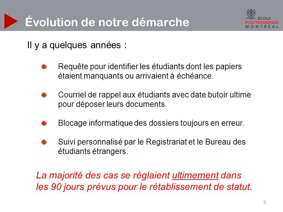 8 Évolution de notre démarche Il y a quelques années : Requête pour identifier les étudiants dont les papiers étaient manquants ou arrivaient à échéance.